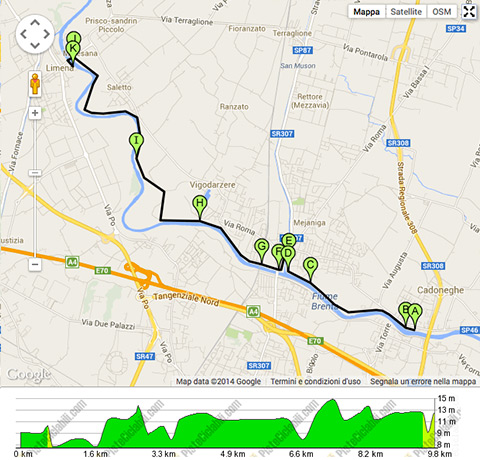 Sport e benessere Padova | Hotelvalbrenta.com